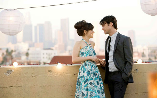 4 Ways to Tell If You're Dating The One  dating-singles-meetville-matchmaking